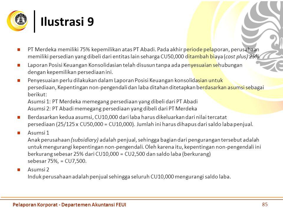Review PT Meruya memiliki 75% kepemilikan atas PT Bangka.