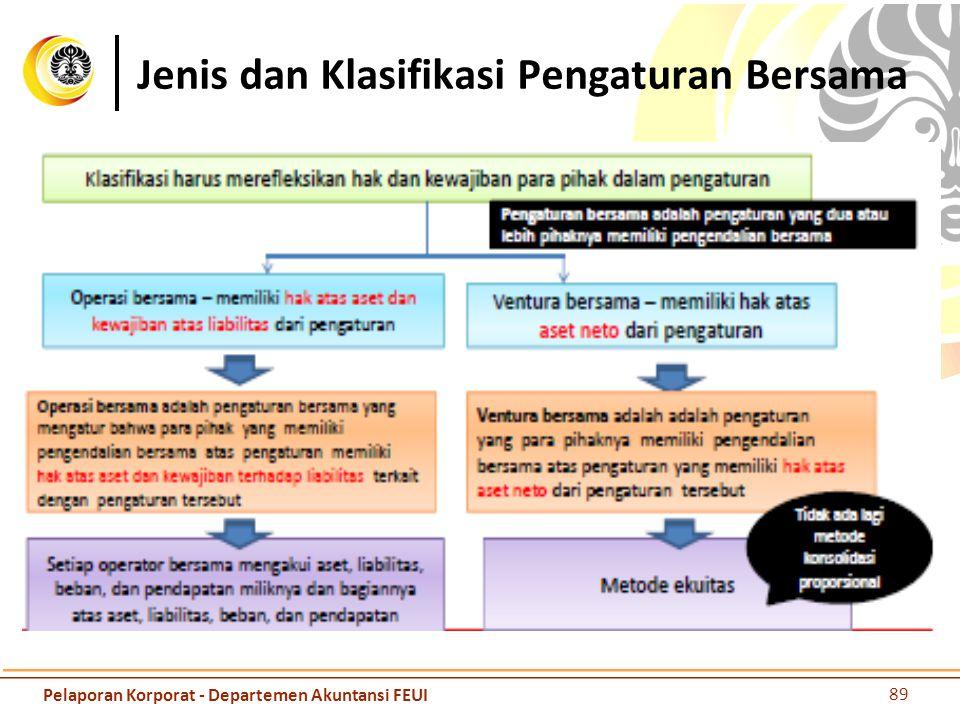 Jenis dan Klasifikasi Pengaturan Bersama 89 Pelaporan Korporat - Departemen Akuntansi FEUI
