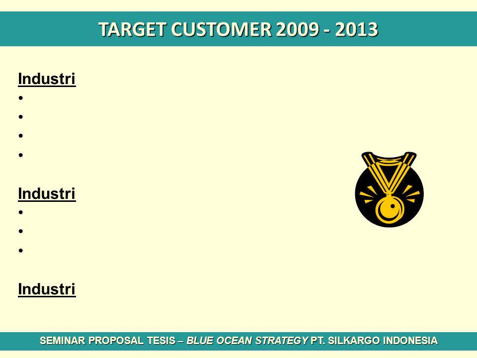TARGET CUSTOMER 2009 - 2013 Industri Industri Industri SEMINAR PROPOSAL TESIS – BLUE OCEAN STRATEGY PT. SILKARGO INDONESIA
