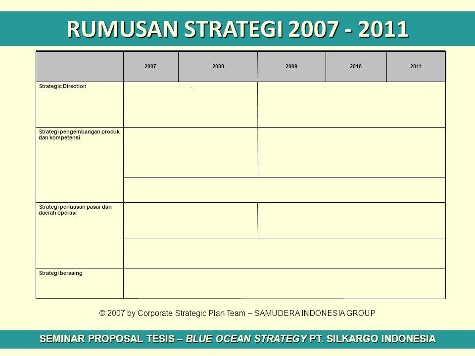 RUMUSAN STRATEGI 2007 - 2011 SEMINAR PROPOSAL TESIS – BLUE OCEAN STRATEGY PT. SILKARGO INDONESIA Strategi pengembangan produk dan kompetensi.Strategic