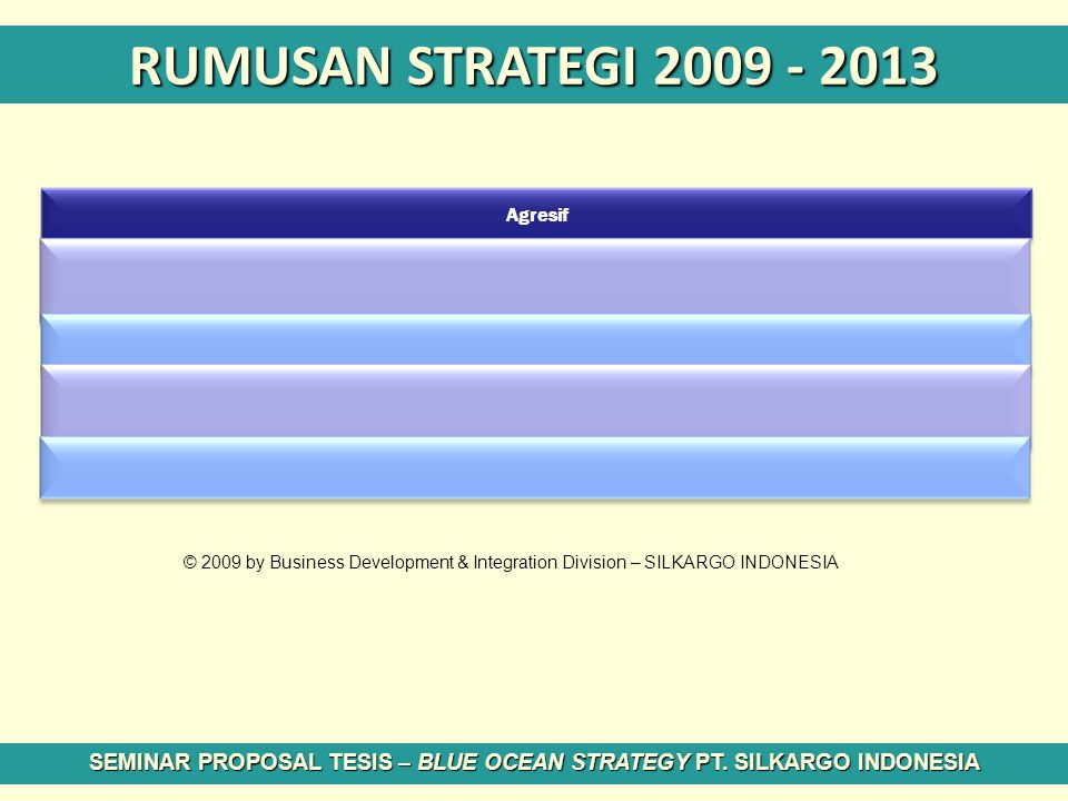 RUMUSAN STRATEGI 2009 - 2013 SEMINAR PROPOSAL TESIS – BLUE OCEAN STRATEGY PT. SILKARGO INDONESIA Agresif © 2009 by Business Development & Integration