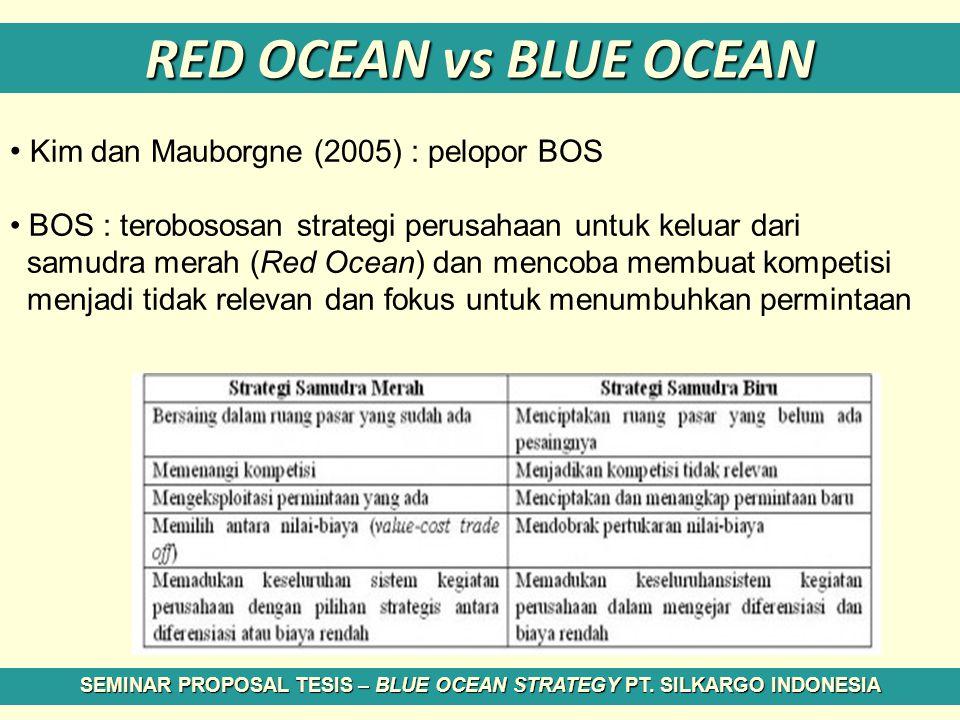 RED OCEAN vs BLUE OCEAN Kim dan Mauborgne (2005) : pelopor BOS BOS : terobososan strategi perusahaan untuk keluar dari samudra merah (Red Ocean) dan m