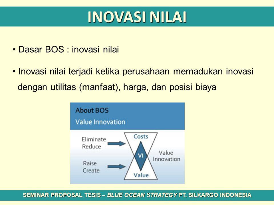 INOVASI NILAI Dasar BOS : inovasi nilai Inovasi nilai terjadi ketika perusahaan memadukan inovasi dengan utilitas (manfaat), harga, dan posisi biaya S