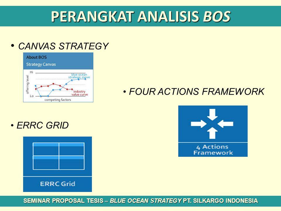 PERANGKAT ANALISIS BOS CANVAS STRATEGY FOUR ACTIONS FRAMEWORK ERRC GRID SEMINAR PROPOSAL TESIS – BLUE OCEAN STRATEGY PT. SILKARGO INDONESIA