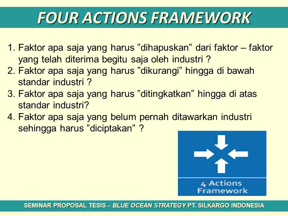 """FOUR ACTIONS FRAMEWORK 1.Faktor apa saja yang harus """"dihapuskan"""" dari faktor – faktor yang telah diterima begitu saja oleh industri ? 2.Faktor apa saj"""