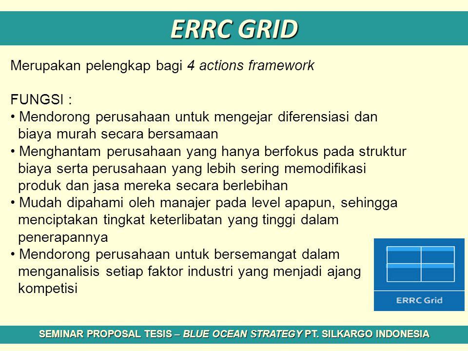ERRC GRID Merupakan pelengkap bagi 4 actions framework FUNGSI : Mendorong perusahaan untuk mengejar diferensiasi dan biaya murah secara bersamaan Meng