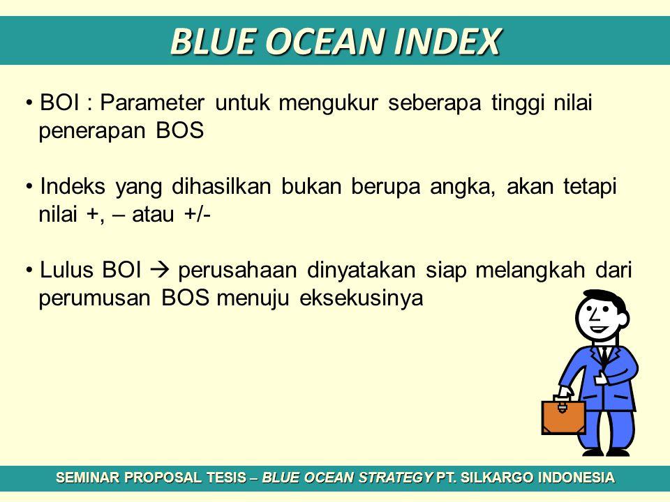 BLUE OCEAN INDEX BOI : Parameter untuk mengukur seberapa tinggi nilai penerapan BOS Indeks yang dihasilkan bukan berupa angka, akan tetapi nilai +, –