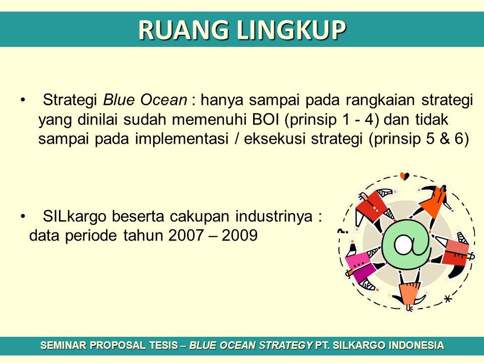 RUANG LINGKUP Strategi Blue Ocean : hanya sampai pada rangkaian strategi yang dinilai sudah memenuhi BOI (prinsip 1 - 4) dan tidak sampai pada impleme