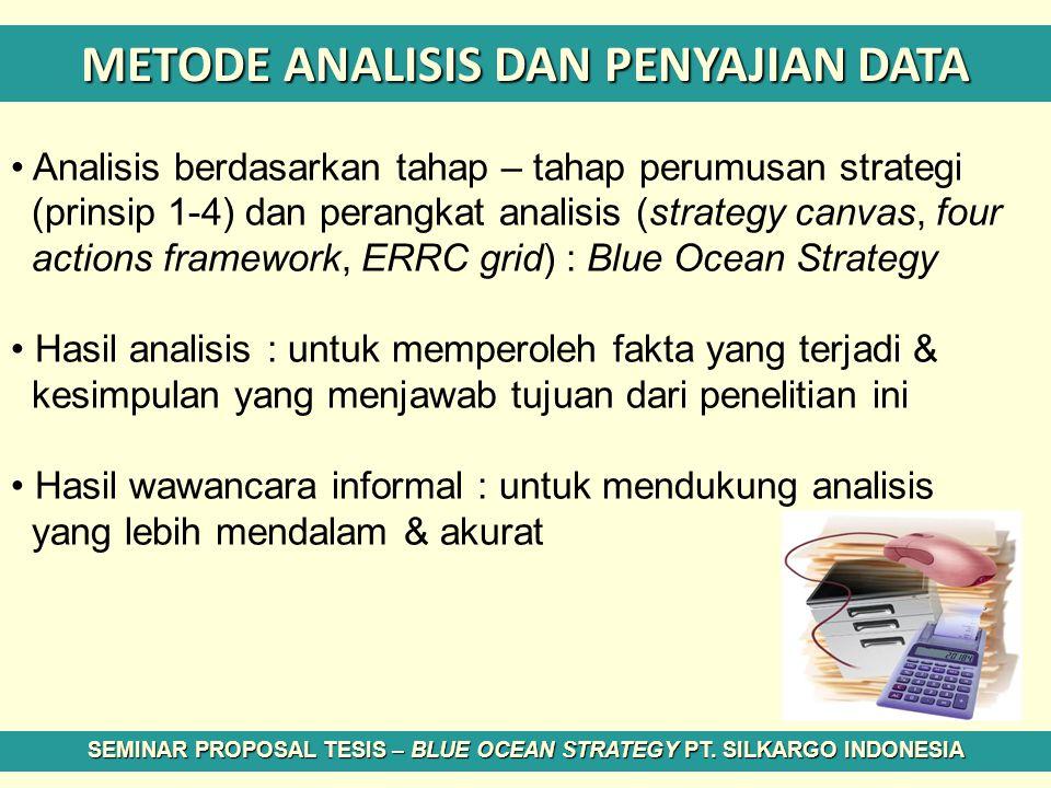 METODE ANALISIS DAN PENYAJIAN DATA Analisis berdasarkan tahap – tahap perumusan strategi (prinsip 1-4) dan perangkat analisis (strategy canvas, four a