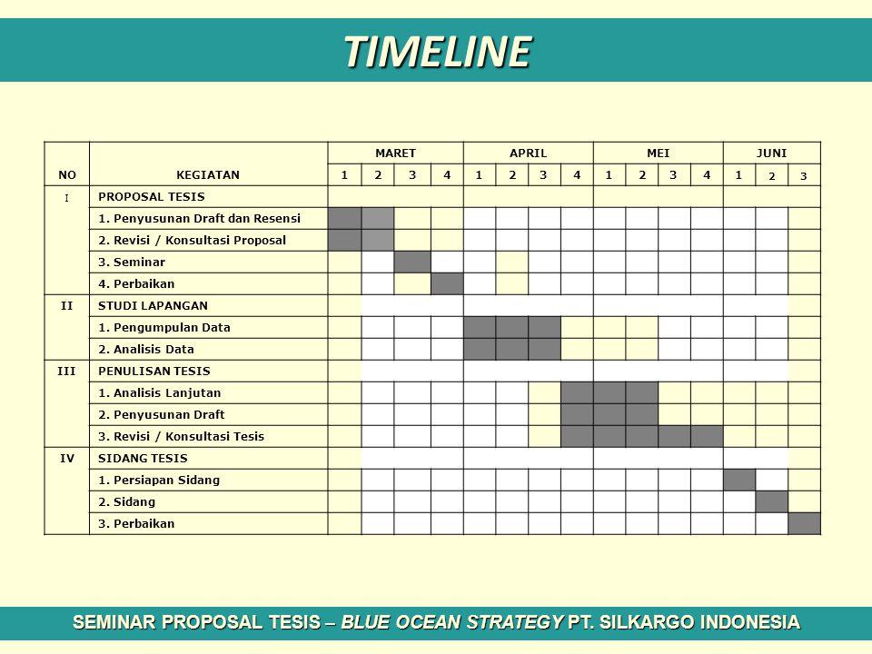 TIMELINE SEMINAR PROPOSAL TESIS – BLUE OCEAN STRATEGY PT. SILKARGO INDONESIA MARETAPRILMEIJUNI NOKEGIATAN1234123412341 23 I PROPOSAL TESIS 1. Penyusun