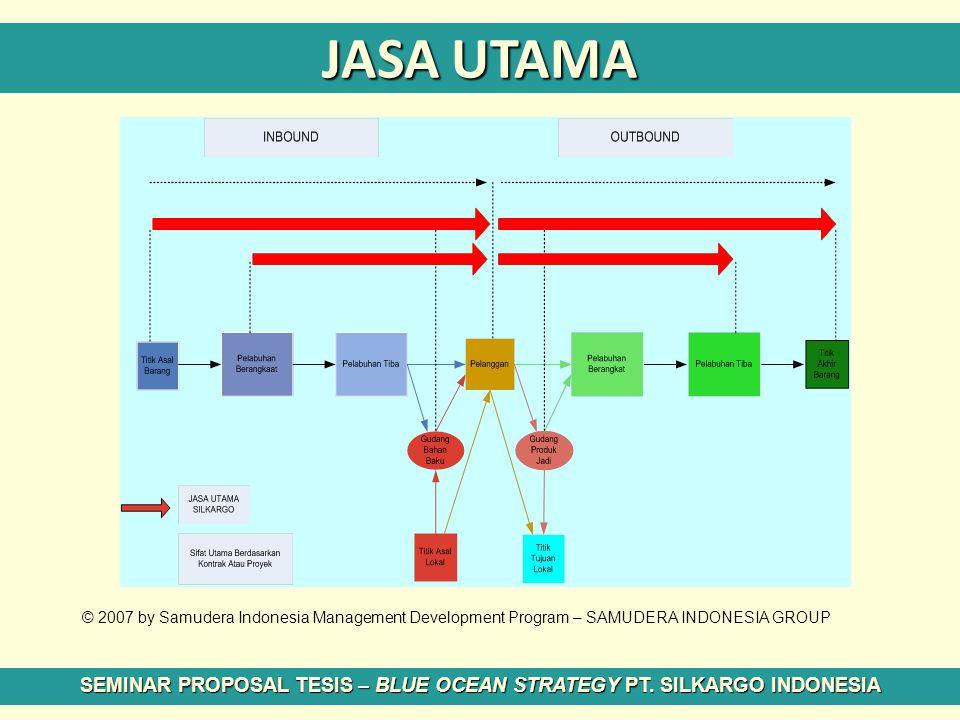 JASA UTAMA SEMINAR PROPOSAL TESIS – BLUE OCEAN STRATEGY PT. SILKARGO INDONESIA © 2007 by Samudera Indonesia Management Development Program – SAMUDERA