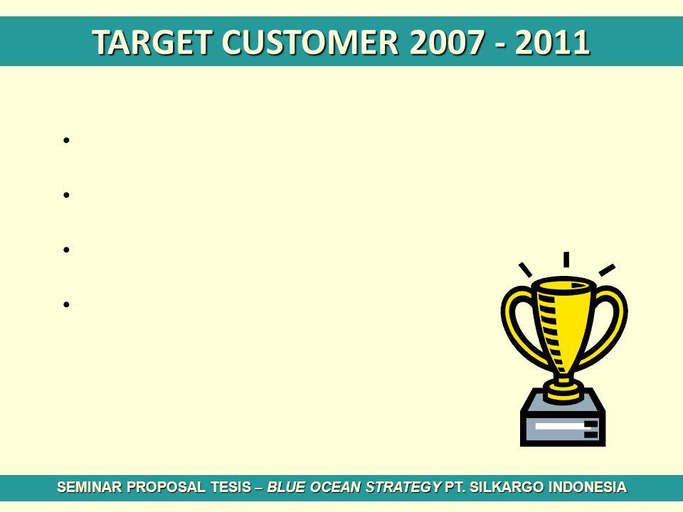 TARGET CUSTOMER 2009 - 2013 Industri Industri Industri SEMINAR PROPOSAL TESIS – BLUE OCEAN STRATEGY PT.