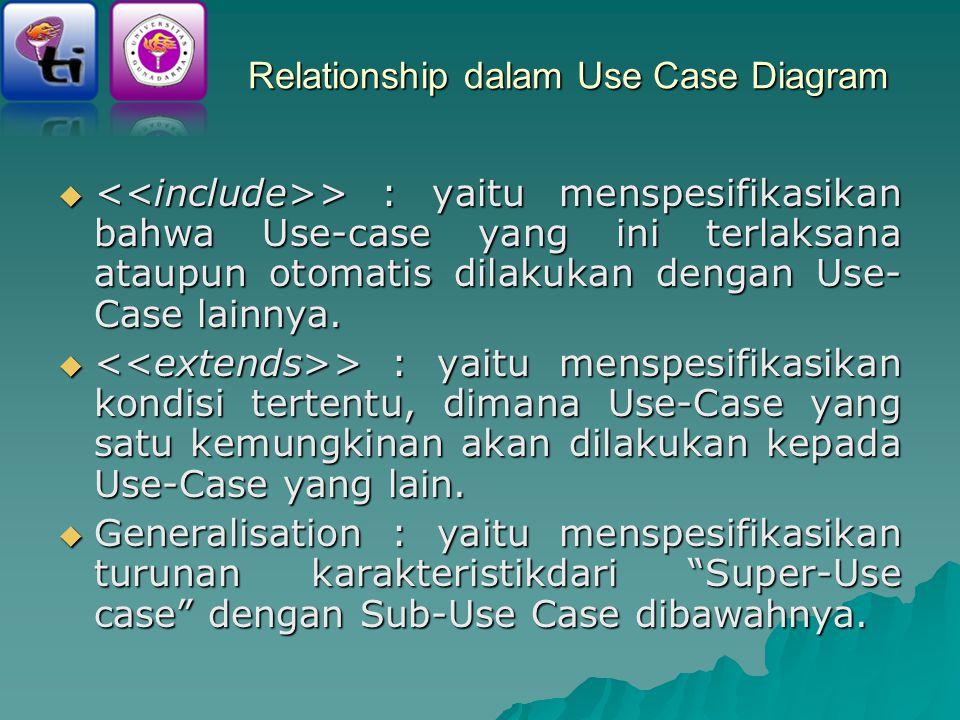 Relationship dalam Use Case Diagram  > : yaitu menspesifikasikan bahwa Use-case yang ini terlaksana ataupun otomatis dilakukan dengan Use- Case lainnya.