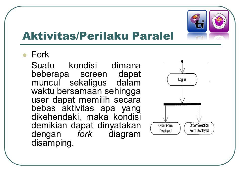 Aktivitas/Perilaku Paralel Fork Suatu kondisi dimana beberapa screen dapat muncul sekaligus dalam waktu bersamaan sehingga user dapat memilih secara bebas aktivitas apa yang dikehendaki, maka kondisi demikian dapat dinyatakan dengan fork diagram disamping.