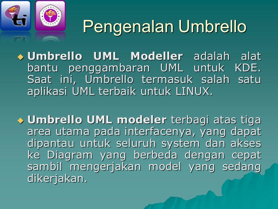Pengenalan Umbrello  Umbrello UML Modeller adalah alat bantu penggambaran UML untuk KDE. Saat ini, Umbrello termasuk salah satu aplikasi UML terbaik