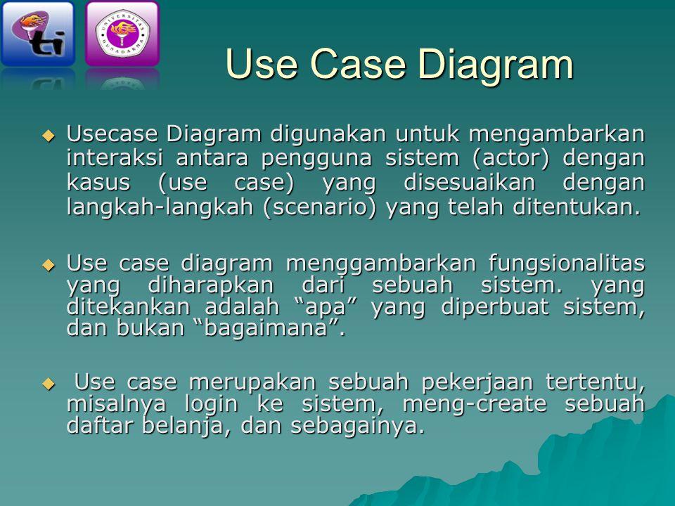 Use Case Diagram  Usecase Diagram digunakan untuk mengambarkan interaksi antara pengguna sistem (actor) dengan kasus (use case) yang disesuaikan dengan langkah-langkah (scenario) yang telah ditentukan.