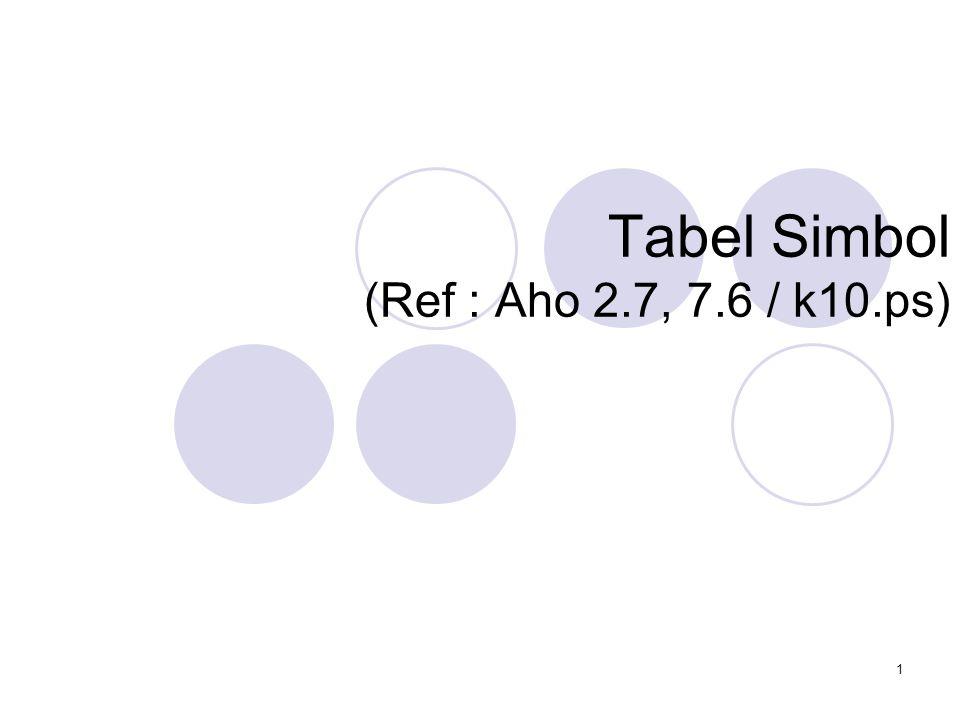 2 Pendahuluan Definisi tabel simbol : Tabel/struktur data yg.