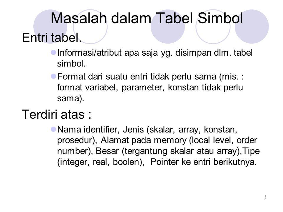 3 Masalah dalam Tabel Simbol Entri tabel. Informasi/atribut apa saja yg. disimpan dlm. tabel simbol. Format dari suatu entri tidak perlu sama (mis. :