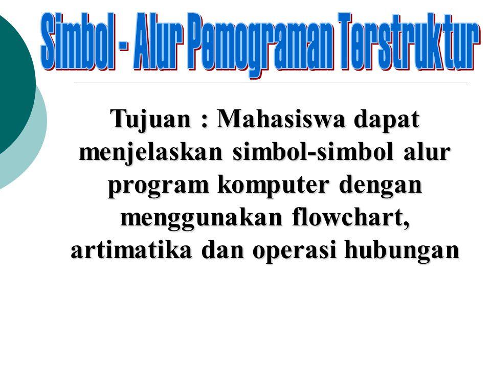 Tujuan : Mahasiswa dapat menjelaskan simbol-simbol alur program komputer dengan menggunakan flowchart, artimatika dan operasi hubungan