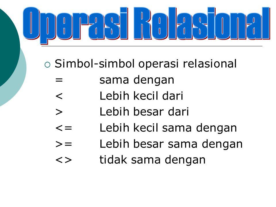 Simbol-simbol operasi relasional =sama dengan < Lebih kecil dari >Lebih besar dari <= Lebih kecil sama dengan >=Lebih besar sama dengan <>tidak sama dengan