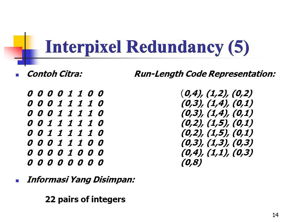14 Interpixel Redundancy (5) Contoh Citra:Run-Length Code Representation: 0 0 0 0 1 1 0 0 0 0 0 1 1 1 1 0 0 0 1 1 1 1 1 0 0 0 0 1 1 1 0 0 0 0 0 0 1 0