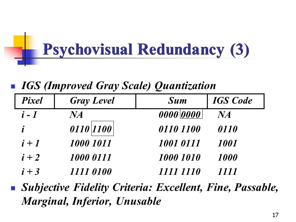 17 Psychovisual Redundancy (3) IGS (Improved Gray Scale) Quantization PixelGray Level Sum IGS Code i - 1NA0000 0000NA i0110 11000110 11000110 i + 1100