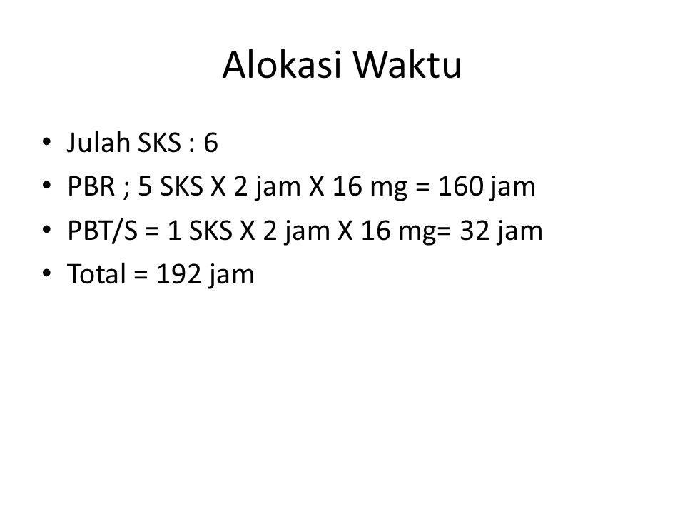 Alokasi Waktu Julah SKS : 6 PBR ; 5 SKS X 2 jam X 16 mg = 160 jam PBT/S = 1 SKS X 2 jam X 16 mg= 32 jam Total = 192 jam