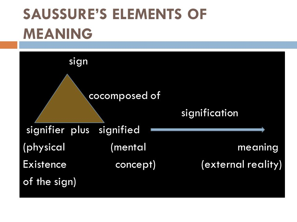 SAUSSURE'S ELEMENTS OF MEANING sign cocomposed of signification signifier plus signified (physical (mental meaning Existence concept) (external reality) of the sign)