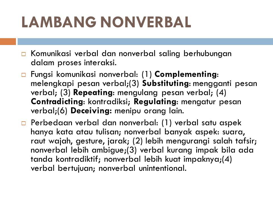LAMBANG NONVERBAL  Komunikasi verbal dan nonverbal saling berhubungan dalam proses interaksi.  Fungsi komunikasi nonverbal: (1) Complementing: melen