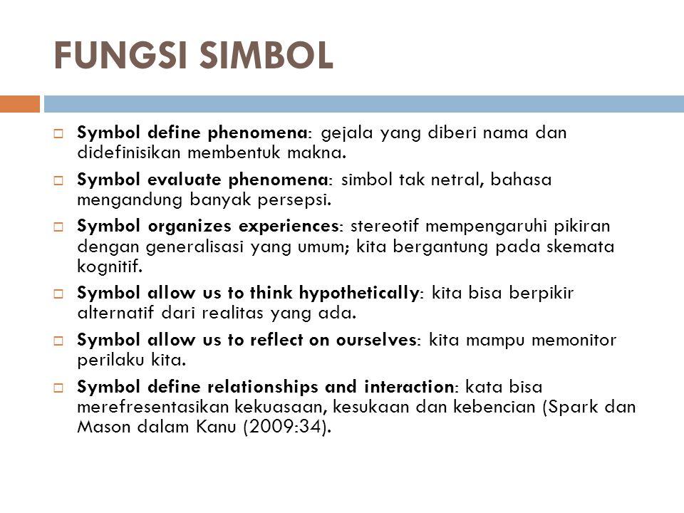 FUNGSI SIMBOL  Symbol define phenomena: gejala yang diberi nama dan didefinisikan membentuk makna.  Symbol evaluate phenomena: simbol tak netral, ba