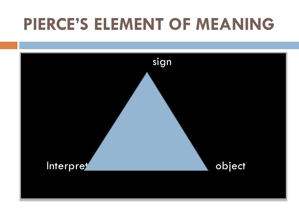 PIERCE'S ELEMENT OF MEANING sign Interpretant object sign Interpretant object