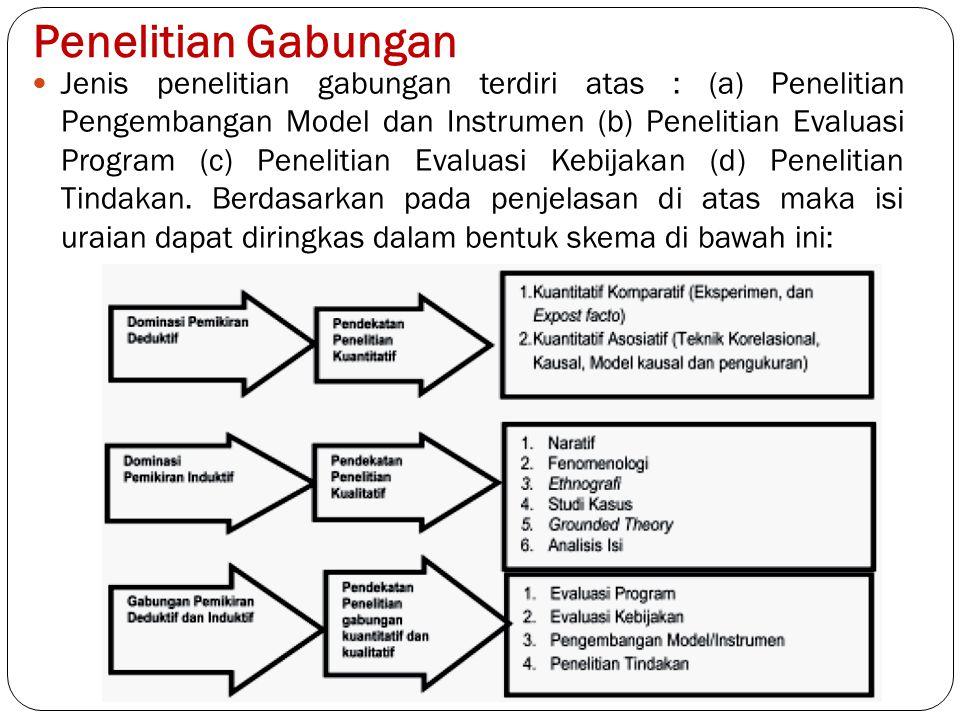 Penelitian Gabungan Jenis penelitian gabungan terdiri atas : (a) Penelitian Pengembangan Model dan Instrumen (b) Penelitian Evaluasi Program (c) Penel