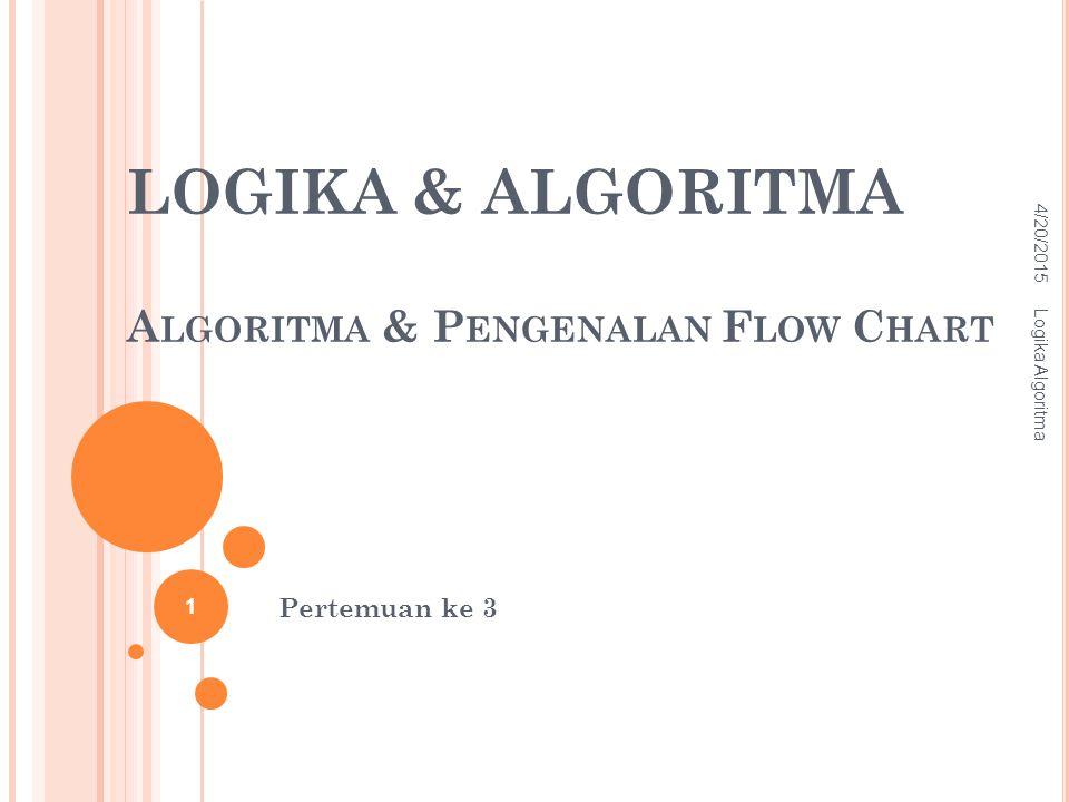 LOGIKA & ALGORITMA A LGORITMA & P ENGENALAN F LOW C HART Pertemuan ke 3 4/20/2015 Logika Algoritma 1