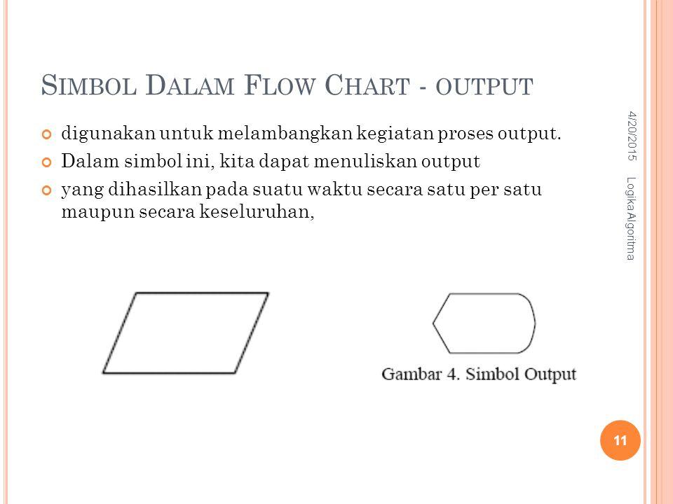 S IMBOL D ALAM F LOW C HART - OUTPUT digunakan untuk melambangkan kegiatan proses output. Dalam simbol ini, kita dapat menuliskan output yang dihasilk