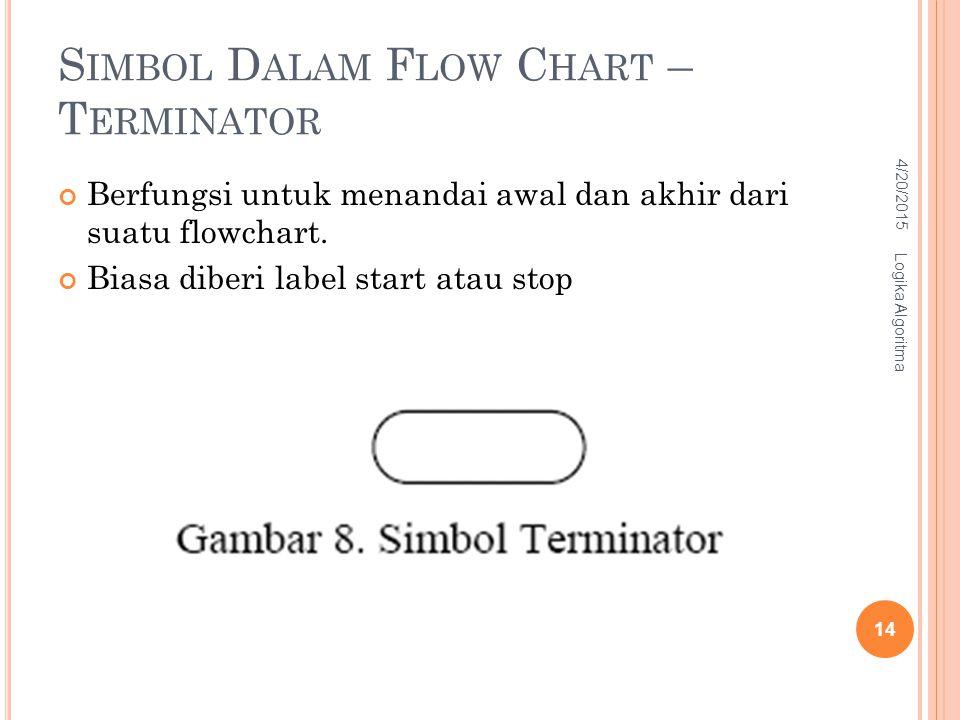 S IMBOL D ALAM F LOW C HART – T ERMINATOR Berfungsi untuk menandai awal dan akhir dari suatu flowchart. Biasa diberi label start atau stop 4/20/2015 L