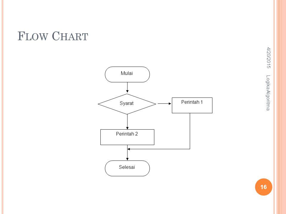 F LOW C HART Mulai Syarat Perintah 1 Perintah 2 Selesai 4/20/2015 Logika Algoritma 16