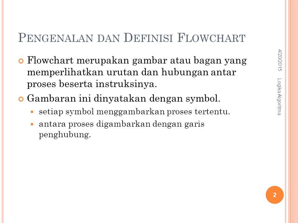 P ENGENALAN DAN D EFINISI F LOWCHART Flowchart merupakan gambar atau bagan yang memperlihatkan urutan dan hubungan antar proses beserta instruksinya.