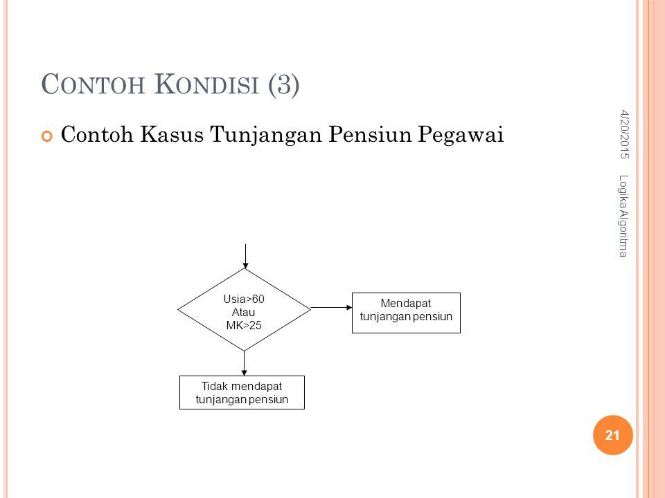C ONTOH K ONDISI (3) Contoh Kasus Tunjangan Pensiun Pegawai Usia>60 Atau MK>25 Mendapat tunjangan pensiun Tidak mendapat tunjangan pensiun 4/20/2015 L