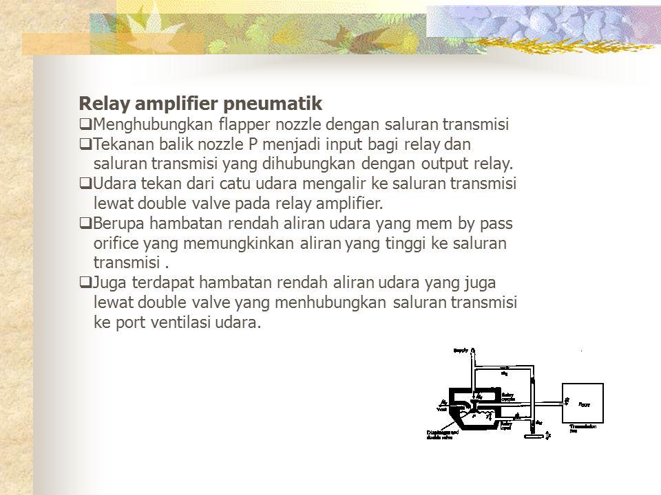 Relay amplifier pneumatik  Menghubungkan flapper nozzle dengan saluran transmisi  Tekanan balik nozzle P menjadi input bagi relay dan saluran transm