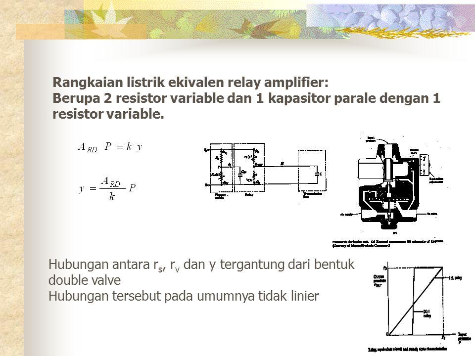 Rangkaian listrik ekivalen relay amplifier: Berupa 2 resistor variable dan 1 kapasitor parale dengan 1 resistor variable. Hubungan antara r s, r v dan