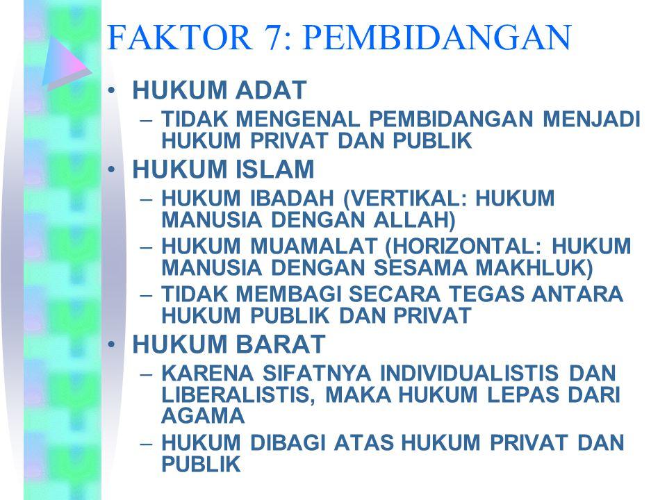FAKTOR 7: PEMBIDANGAN HUKUM ADAT –TIDAK MENGENAL PEMBIDANGAN MENJADI HUKUM PRIVAT DAN PUBLIK HUKUM ISLAM –HUKUM IBADAH (VERTIKAL: HUKUM MANUSIA DENGAN