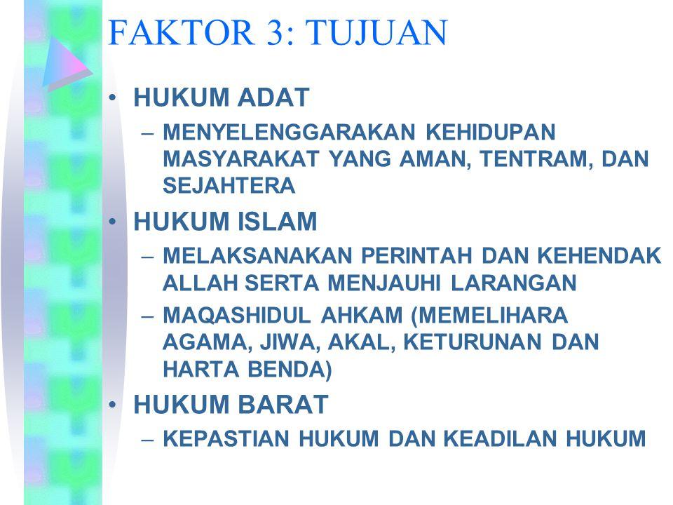 FAKTOR 3: TUJUAN HUKUM ADAT –MENYELENGGARAKAN KEHIDUPAN MASYARAKAT YANG AMAN, TENTRAM, DAN SEJAHTERA HUKUM ISLAM –MELAKSANAKAN PERINTAH DAN KEHENDAK A
