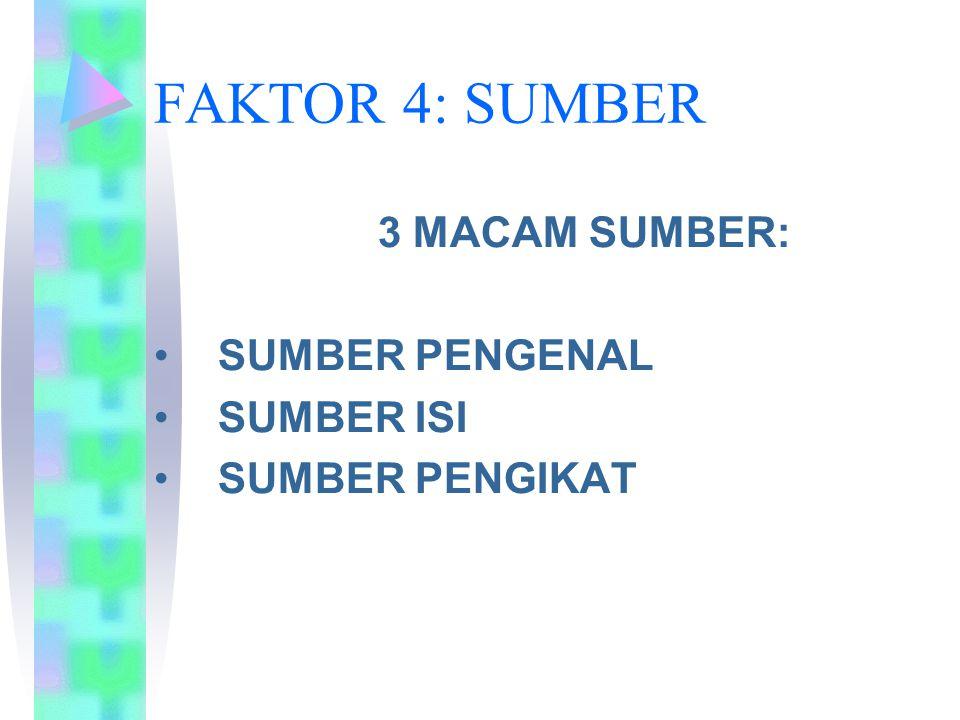 FAKTOR 4: SUMBER 3 MACAM SUMBER: SUMBER PENGENAL SUMBER ISI SUMBER PENGIKAT