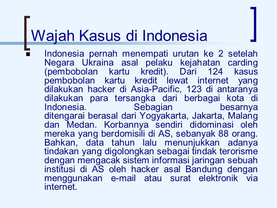 Wajah Kasus di Indonesia Indonesia pernah menempati urutan ke 2 setelah Negara Ukraina asal pelaku kejahatan carding (pembobolan kartu kredit).