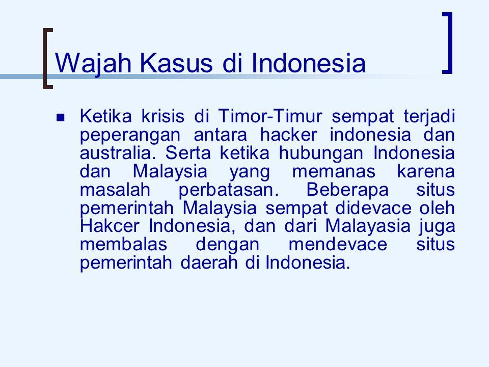 Wajah Kasus di Indonesia Ketika krisis di Timor-Timur sempat terjadi peperangan antara hacker indonesia dan australia.