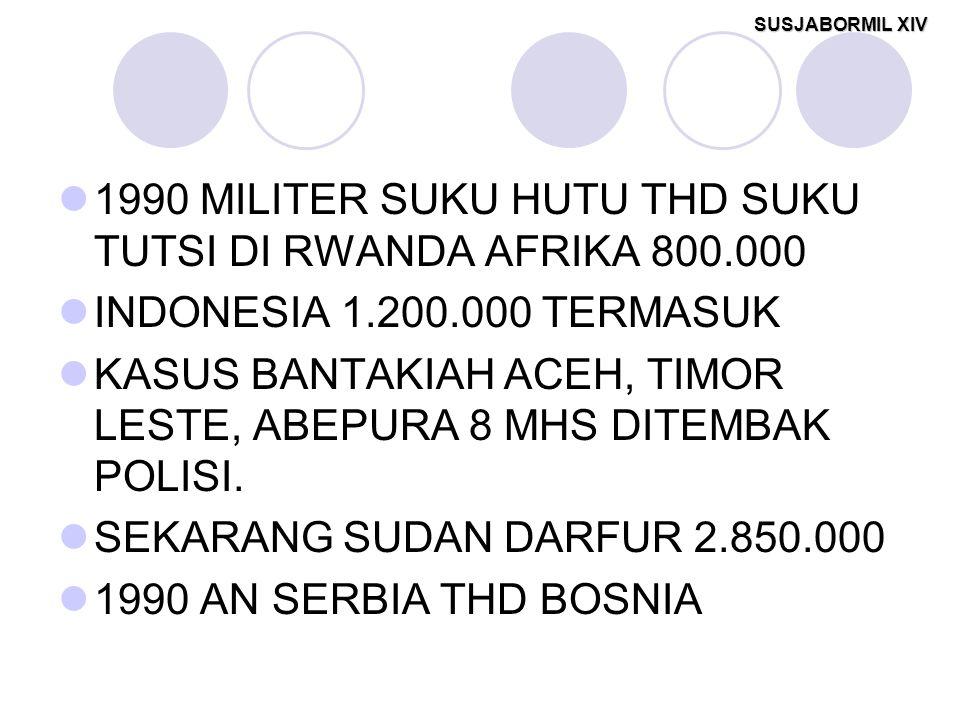 SUSJABORMIL XIV 1990 MILITER SUKU HUTU THD SUKU TUTSI DI RWANDA AFRIKA 800.000 INDONESIA 1.200.000 TERMASUK KASUS BANTAKIAH ACEH, TIMOR LESTE, ABEPURA 8 MHS DITEMBAK POLISI.