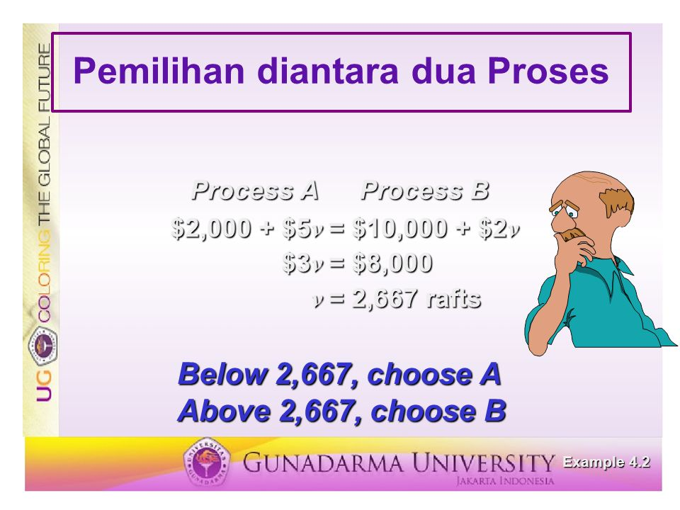 Pemilihan diantara dua Proses Below 2,667, choose A Above 2,667, choose B $2,000 + $5 v = $10,000 + $2 v $3 v = $8,000 v = 2,667 rafts Process AProces