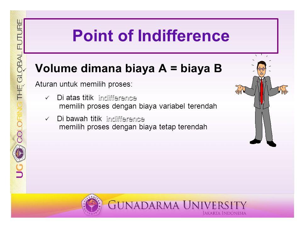 Point of Indifference Volume dimana biaya A = biaya B Aturan untuk memilih proses: indifference Di atas titik indifference memilih proses dengan biaya