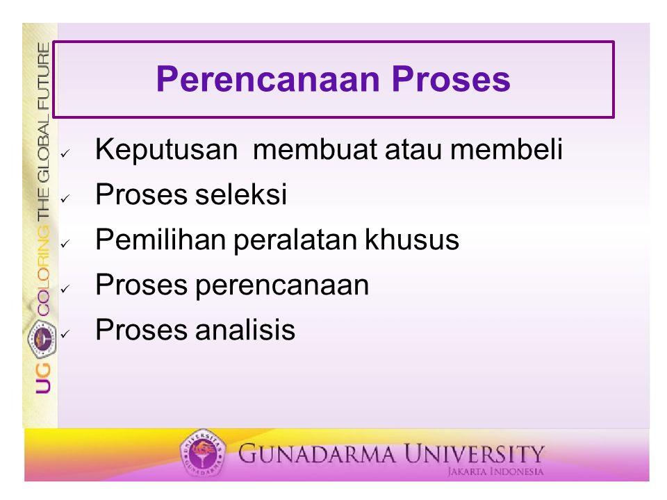 Perencanaan Proses Keputusan membuat atau membeli Proses seleksi Pemilihan peralatan khusus Proses perencanaan Proses analisis