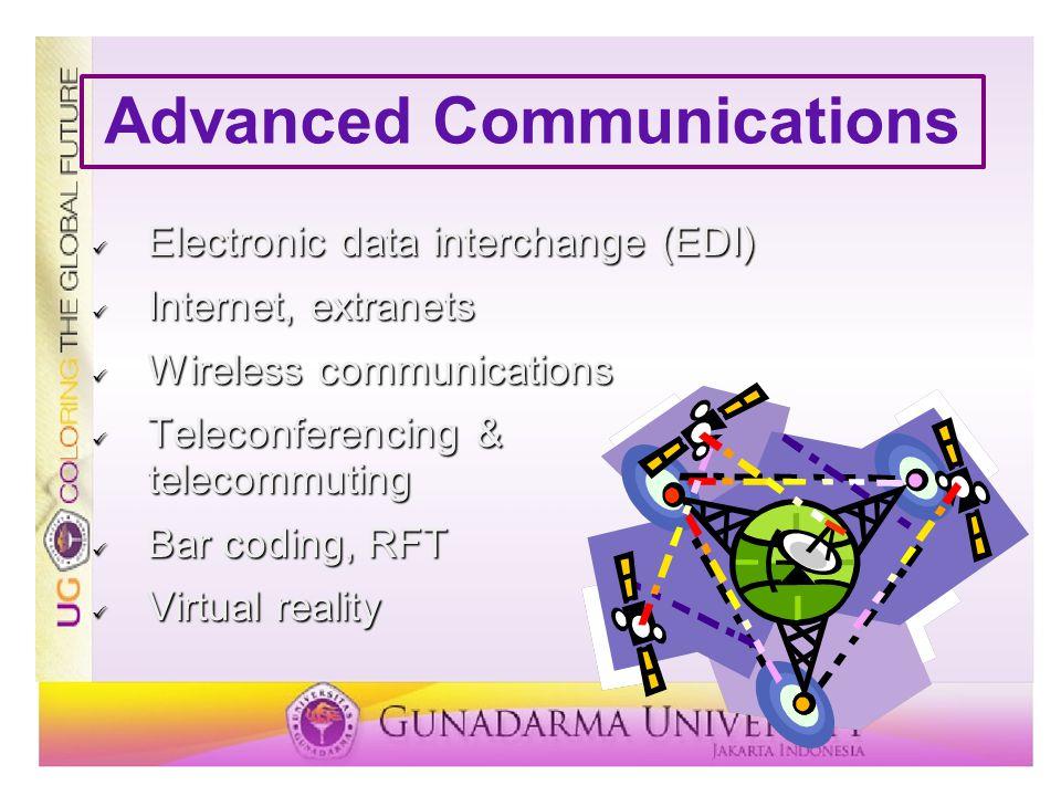 Advanced Communications Electronic data interchange (EDI) Electronic data interchange (EDI) Internet, extranets Internet, extranets Wireless communica